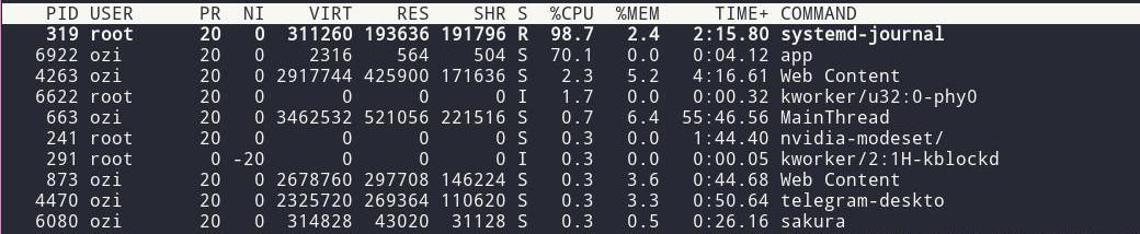 Потребление процессора при логировании в syslog