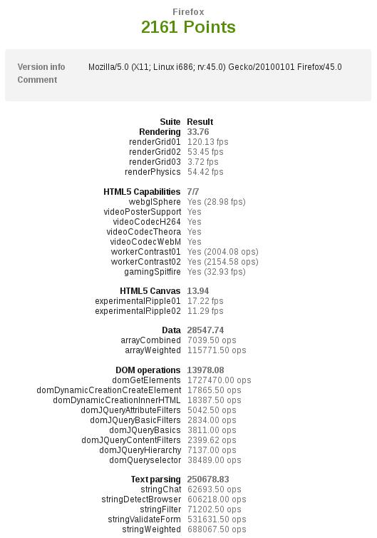 Debian i646 + Firefox 45.0