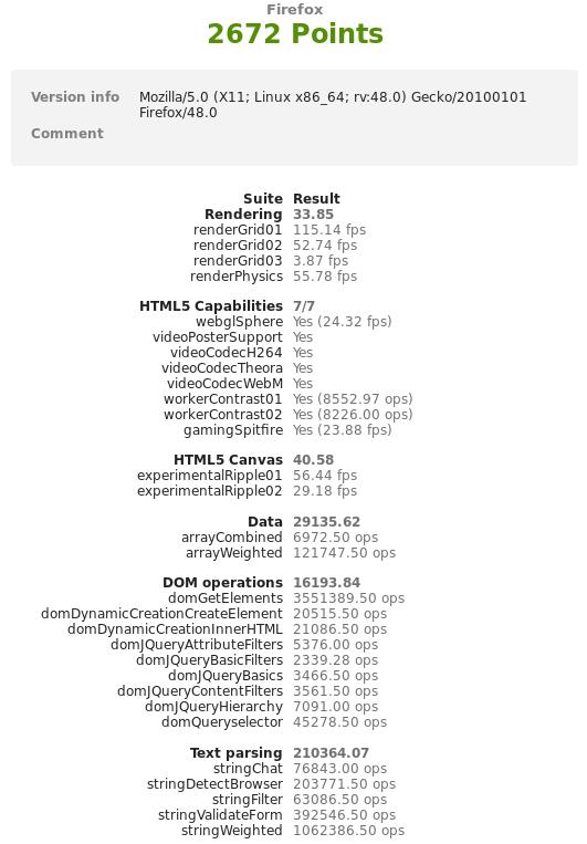 LFS 64 + Firefox 48.0